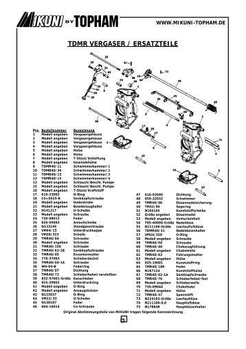 Mikuni vm33 Smoothbore manual audio