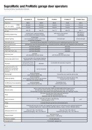 SupraMatic and ProMatic garage door operators - Sparesmaster