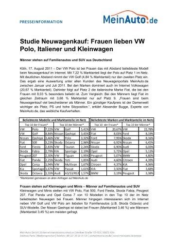 Studie Neuwagenkauf: Frauen lieben VW Polo ... - MeinAuto.de