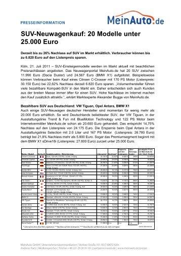 Listenpreis ohne Überführungskosten  **Nachlass - MeinAuto.de