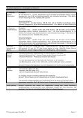 DictaPlus 7 - AnNoText - Page 2