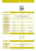 Iso D4 Iso D4Z Iso QZ Iso VT Insulation relays - Arianbc.net - Page 3