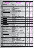 Preisliste für Pflegeeinrichtungen - Nautilus Apotheke - Seite 3