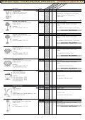 Fogli adesivi aggiornamento listino - Page 2