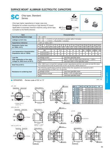 Surface Mount Aluminum Electrolytic Capacitors Pc