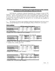 Staff Selection Commission Final result of Examination for ... - SSC
