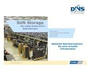 Storage Profile