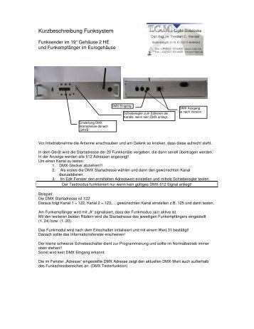 Mini Funkdimmer 4 Kanal - TCM Light-Solutions
