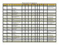 Fitness Center Comparisons - ALLIANT Health Plans