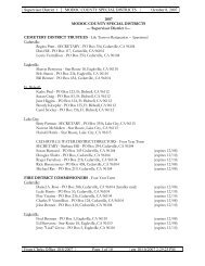 2007 modoc county special districts