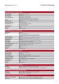 Datenblatt (PDF) - FMS AG - Seite 3