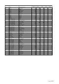 Informationen zu den Durchlaufzeiten - Rheinbahn - Seite 3