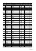 Informationen zu den Durchlaufzeiten - Rheinbahn - Seite 5