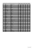 Informationen zu den Durchlaufzeiten - Rheinbahn - Seite 7