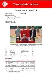 Tennisclub Lohmar - TC Lohmar