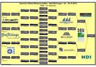 Pool 14_1_Senioren_2010.pdf, 266 KB - Deutsche Billard Union