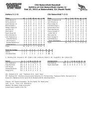 CSU Bakersfield Baseball Hofstra at CSU Bakersfield (Game 1) Feb ...