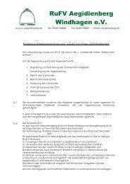 Protokoll zur Vorstandssitzung
