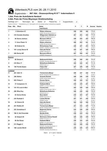 Ergebnis Inter II, 1. Abteilung - Dressur Aktuell