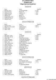 24. Lübbecke Open Pfingstturnier Siegerliste alle ... - Tennis-web.net