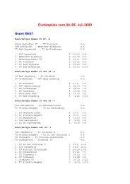 Punktspiele vom 04./05. Juli 2009