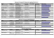 Adressliste Vorstand - FC Westerloh-Lippling