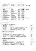 Ergebnisliste (PDF) - Landesschützenverband Sachsen-Anhalt - Page 5