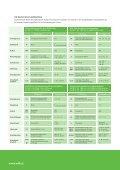 Stahlschweißer/in mit WIFI-Zertifizierung - Seite 5