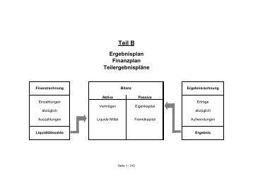 ebook Fundamentals of Amputation Care and