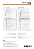 Krane / Cranes / Grues / Grúas - ATLAS Maschinen GmbH - Page 3