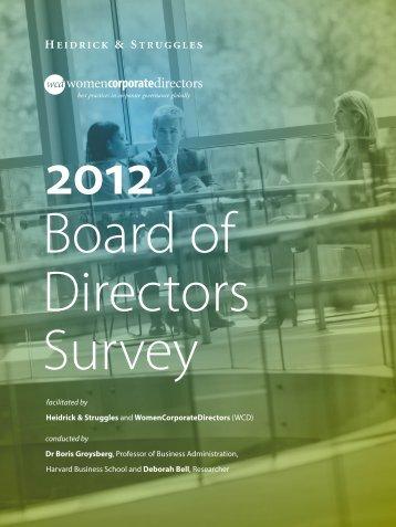 2012 Board of Directors Survey