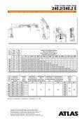 Krane / Cranes / Grues / Grúas - ATLAS Maschinen GmbH - Page 5
