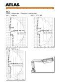 Krane / Cranes / Grues / Grúas - ATLAS Maschinen GmbH - Page 2