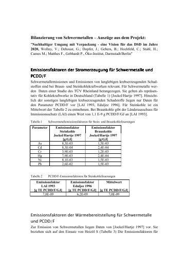 Schwermetall - IINAS
