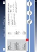 RFID-UHF-Produkte 2011 - BONANOMI AG - Seite 2