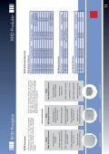 RFID-UHF-Produkte 2011 - BONANOMI AG - Seite 6