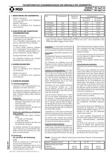 KEIMAX® 90 mg/5 ml KEIMAX® 180 mg/5 ml - MSD