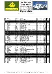 Einzelwertung - Champions-Team