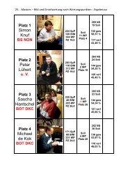 Masters 2012 - Bild - Einzelwertung nach WP