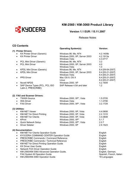 KM-2560 / KM-3060 Product Library - Kyostatics net
