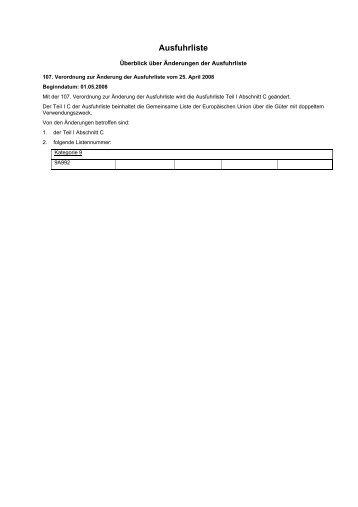 Gesamte Ausfuhrliste (AL) - BITS