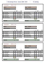 1. Bundesliga Herren - Saison 2009 - 2010 - 15 ... - Rivalen Hannover