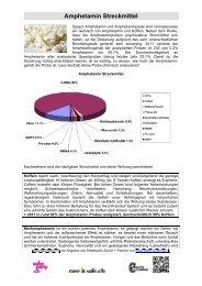 Amphetamin Streckmittel - Saferparty.ch