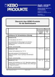 Übersicht über KEBO-Produkte für die Stahlindustrie - kebo.hk