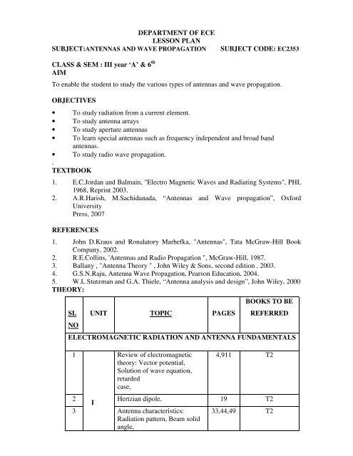 DEPARTMENT OF ECE LESSON PLAN SUBJECT CODE: EC2353