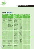 GBG 17.1-Inhalt - NABU-Netz - Seite 6
