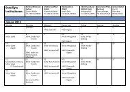 Beteiligte Institutionen: Januar 2013