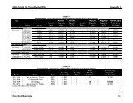 2006 Florida Air Cargo System Plan Appendix B - Florida Aviation ...