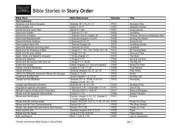 Bible Stories in Story Order - Rotation.org