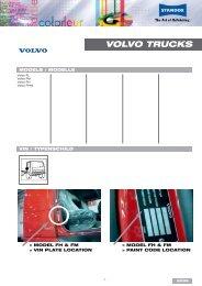 VOLVO TRUCKS - lackspray.de